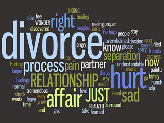 wordle_divorce_recovery